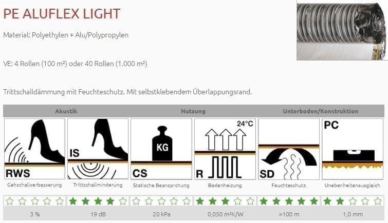 Trittschalldämmung Repac ALUFLEX LIGHT