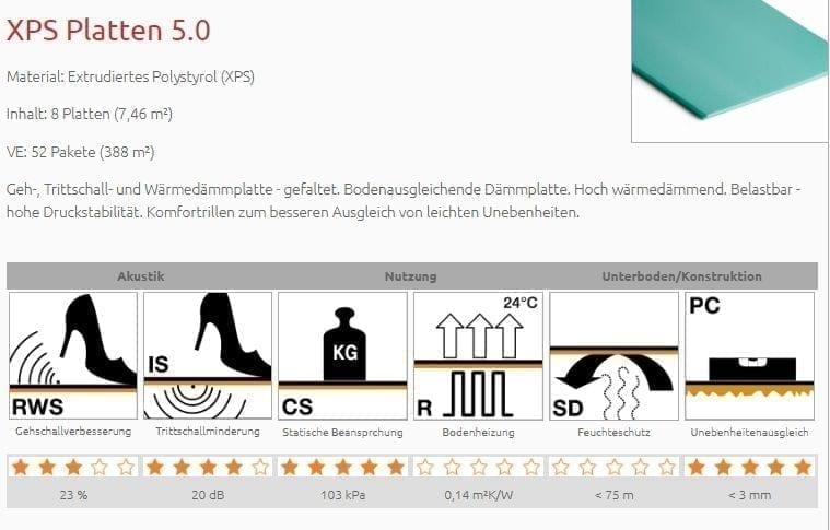 Trittschalldämmung Repac XPS Platten 5.0
